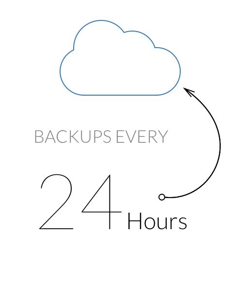 WA-Hosting-Backup