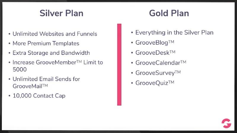 GrooveFunnels Silver Plan vs Gold Plan